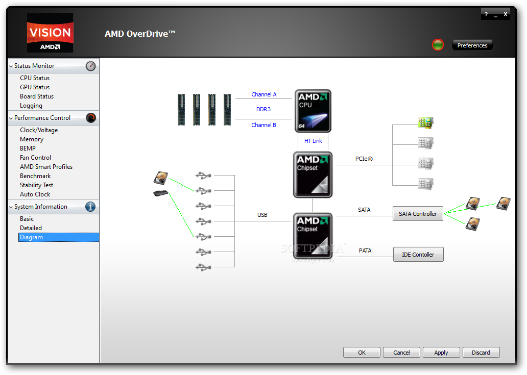 Download AMD Overdrive 4 3 1 0698