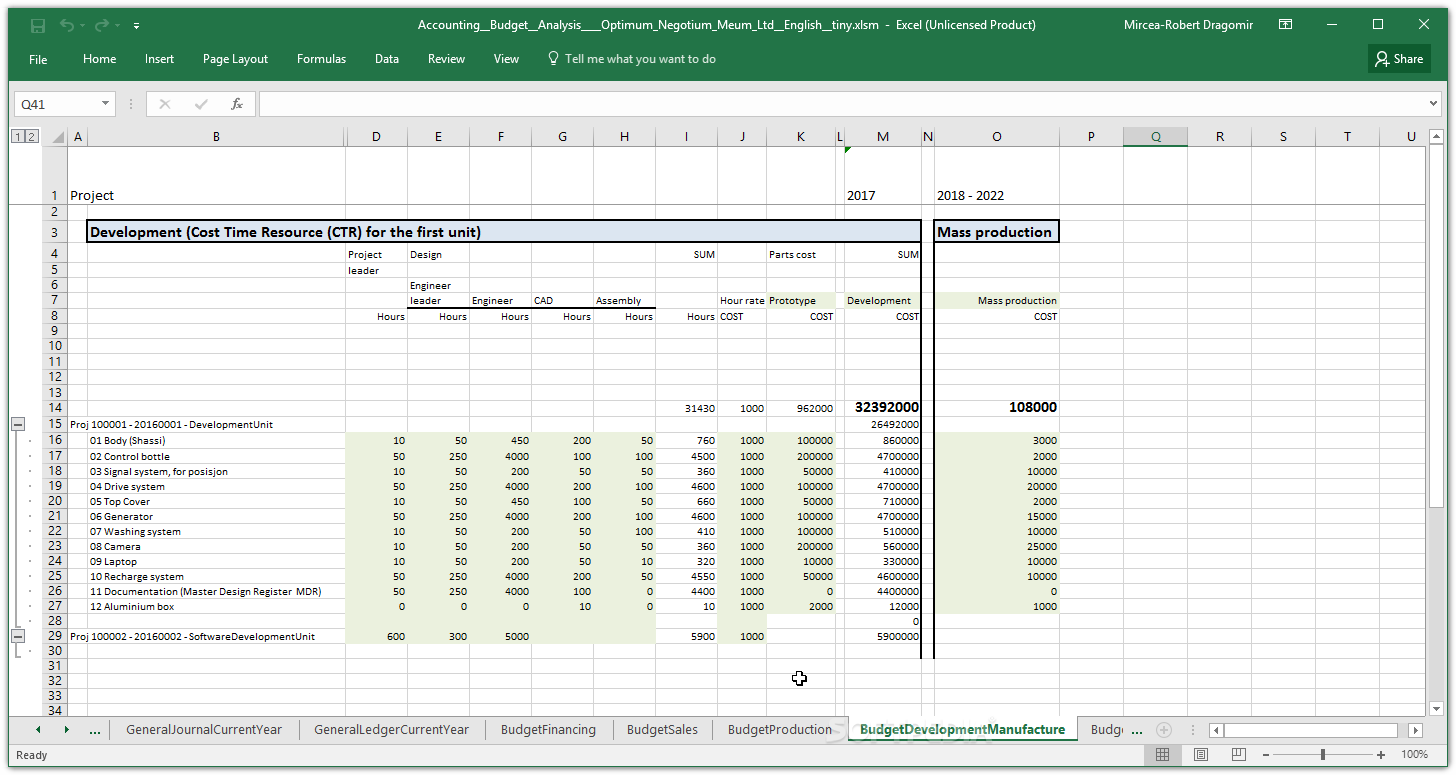 how to prepare budget accounting