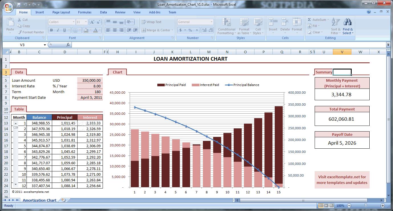 download amortization chart 1 0
