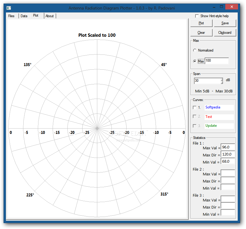 Download Antenna Radiation Diagram Plotter 103