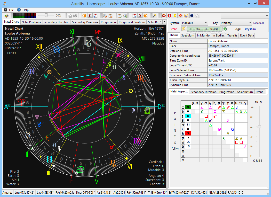 Download Astrallis Primary Directions Amp Astrology Software