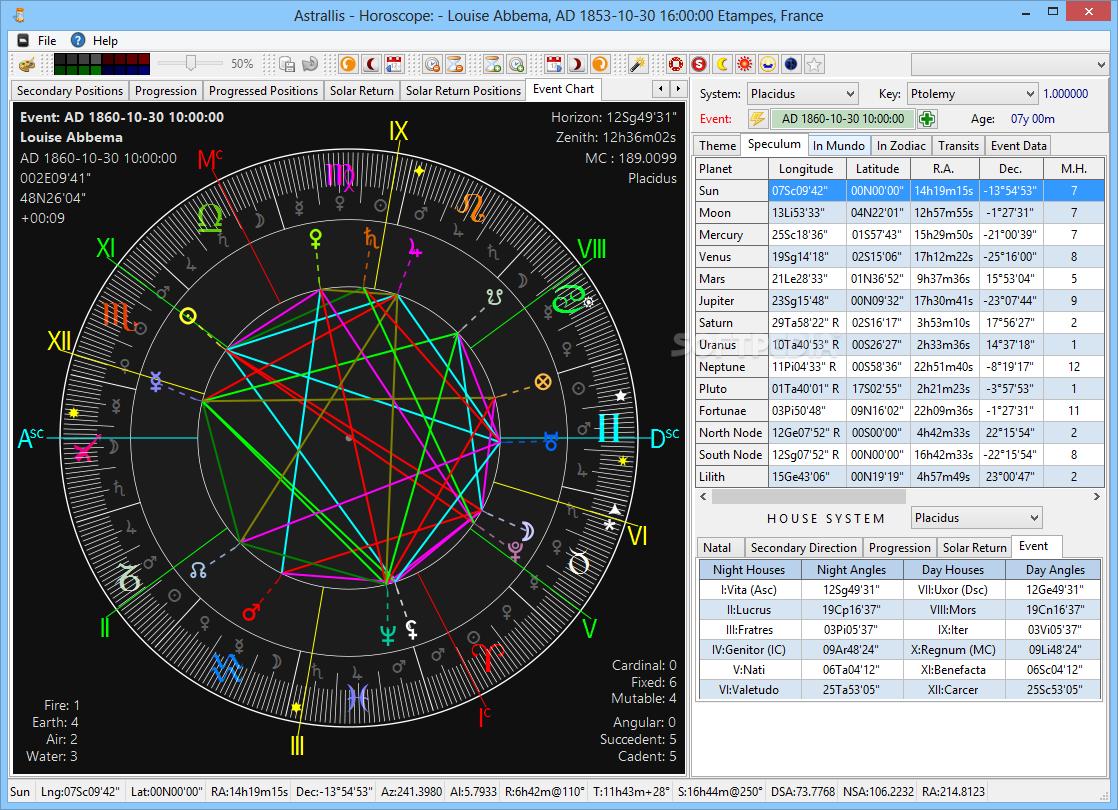 Zdarma vedic astrologický matchmaking