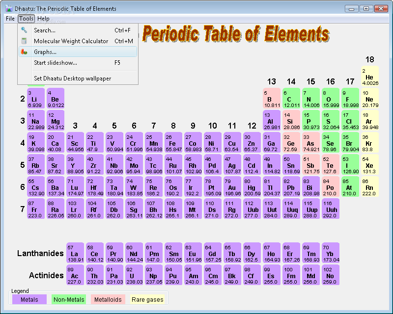Download dhaatu the periodic table of elements 303 urtaz Images