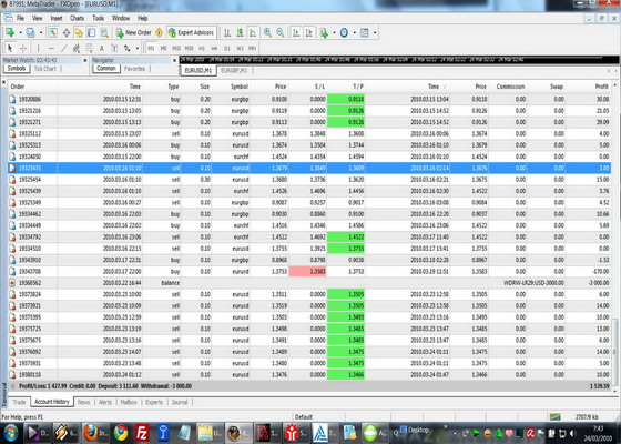 Eamt automated trading system full download