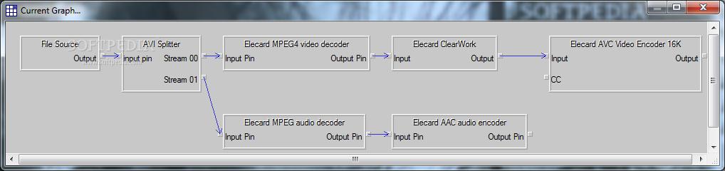 elecard mpeg2 video decoder