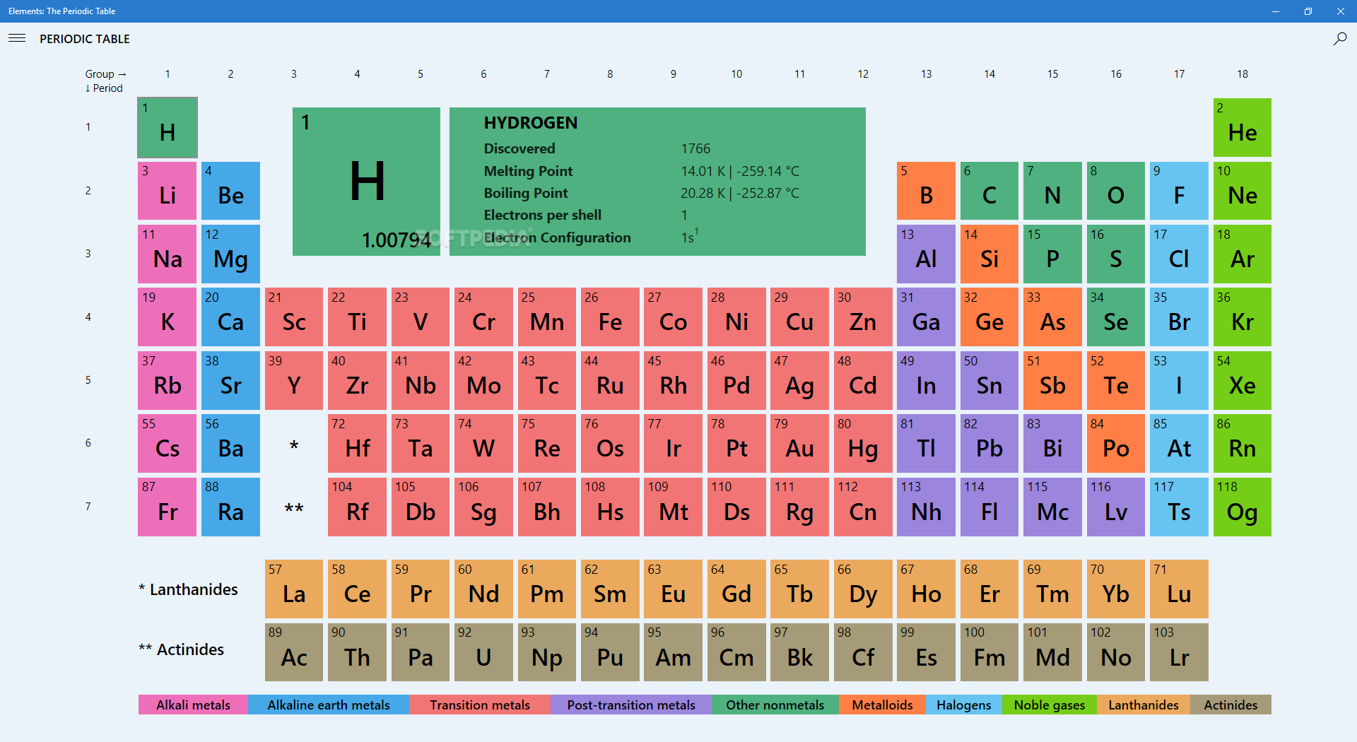 Download elements the periodic table 2420 urtaz Choice Image
