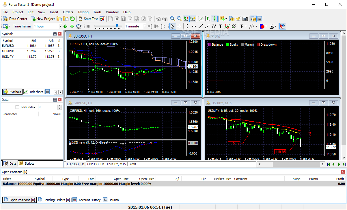 Forex tester 2 download queued