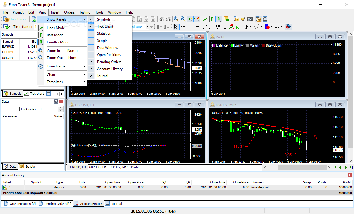 Forex testing software