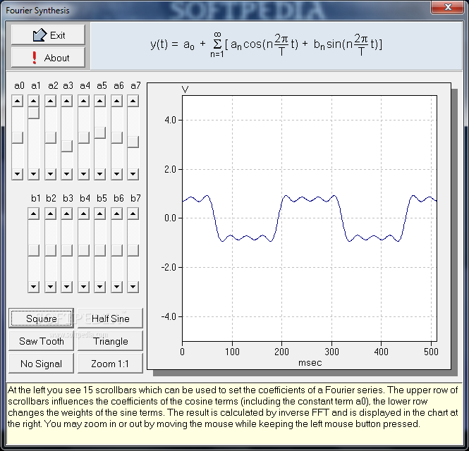 download fourier series and boundary value