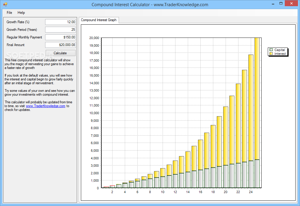 Excel formula: calculate compound interest | exceljet.