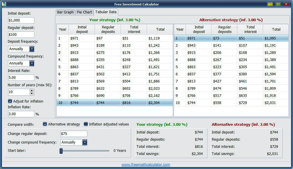 Bocg investment calculator international strategy and investment group