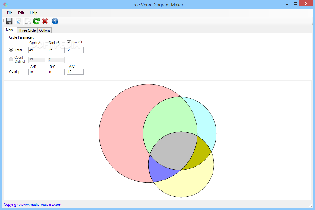 Download free venn diagram maker 1000 ccuart Choice Image