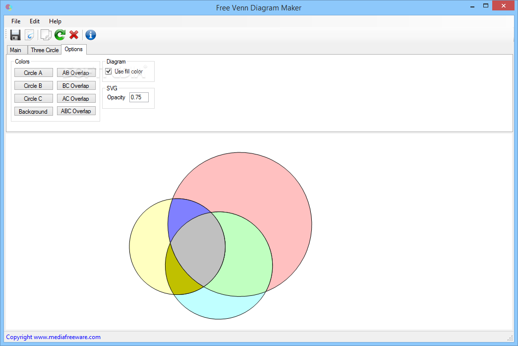 Download Free Venn Diagram Maker 1000