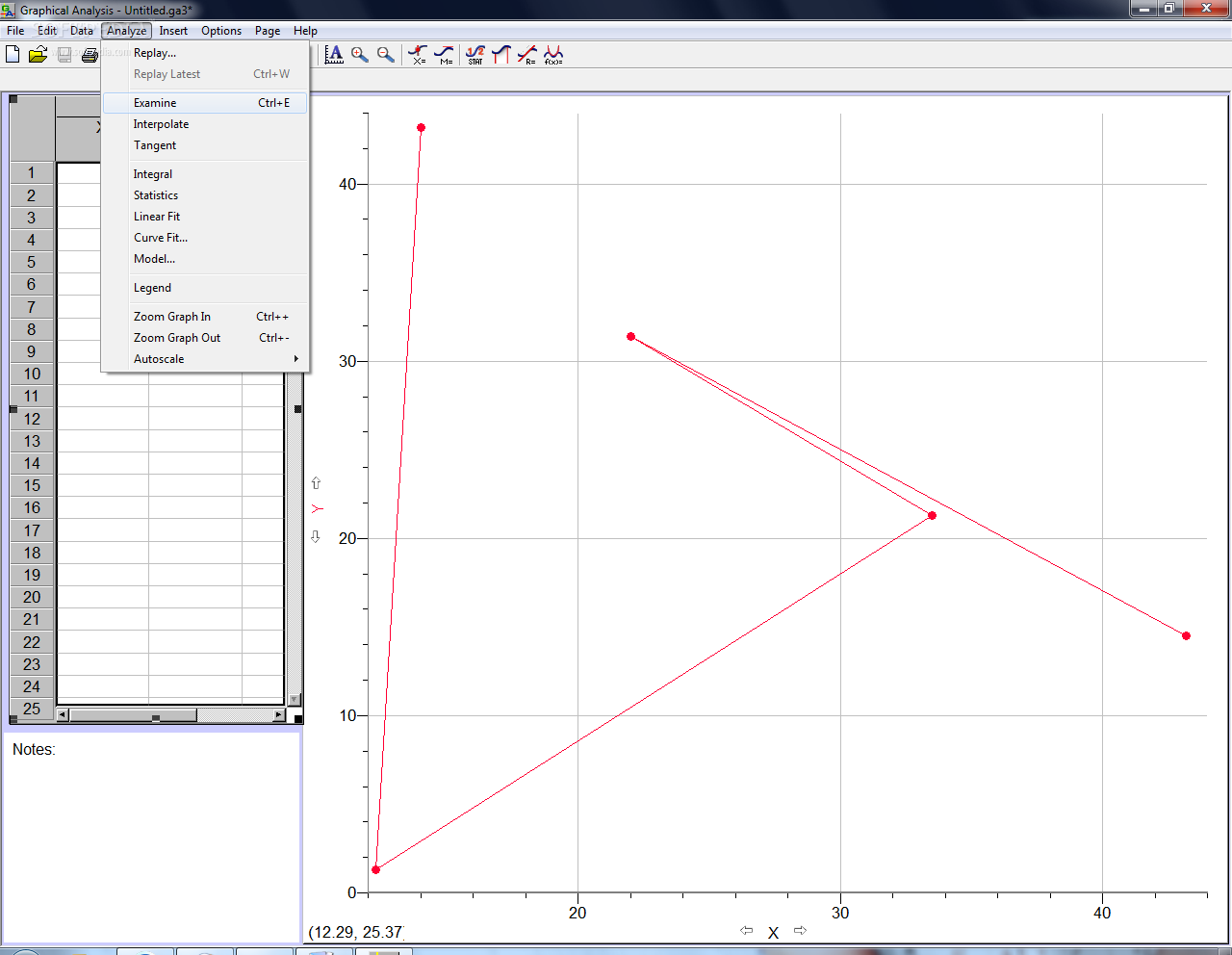 how to write a graph analysis