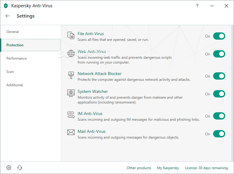 Kaspersky Anti-Virus screenshot 22