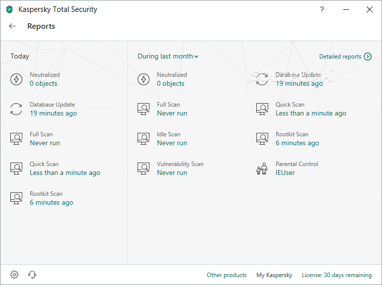 download kaspersky total security 2016 full version with crack