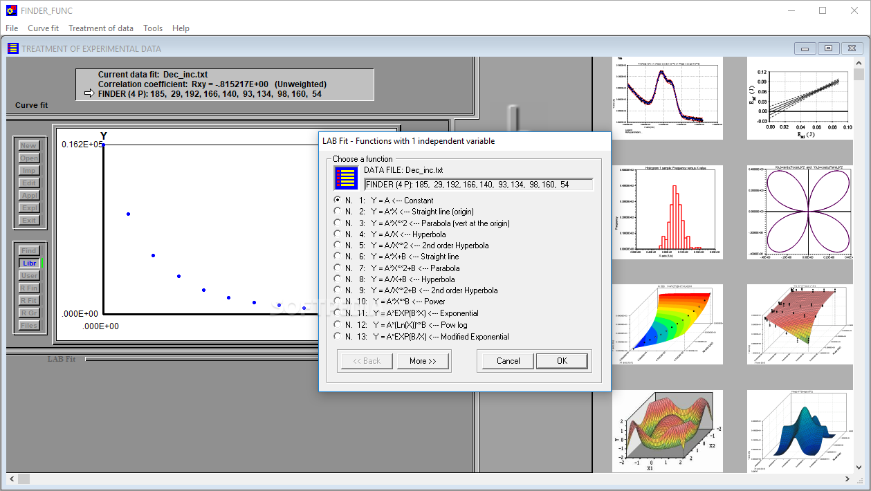 lab fit curve fitting software