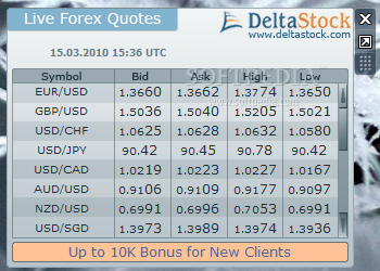 Live forex quotes rss foreign investment policy nepal electricity