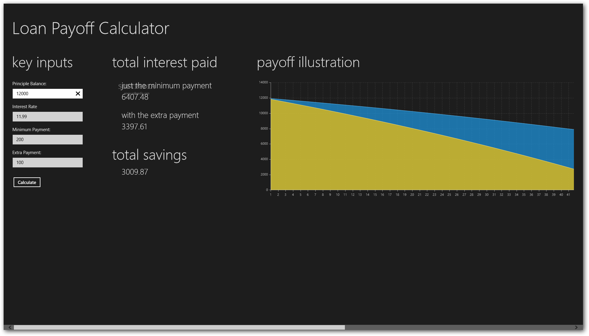 loan payoff calculator for windows 8 free download softpedia