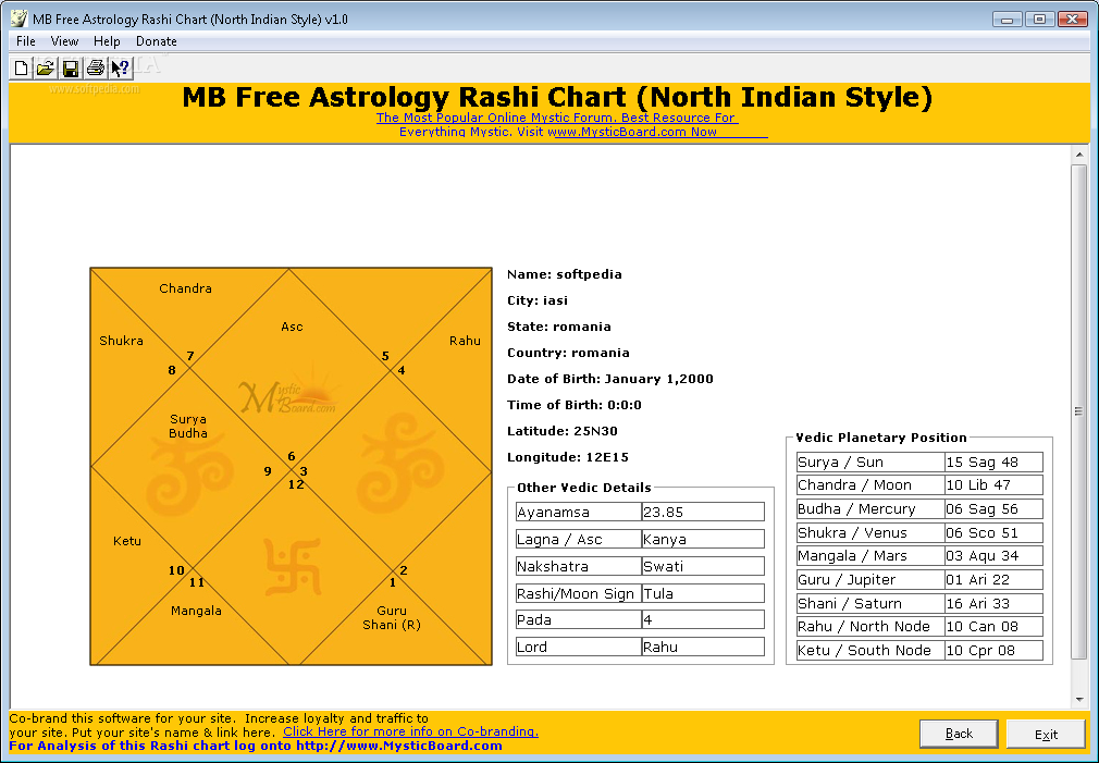 Download Mb Free Astrology Rashi Chart North Indian Style 125
