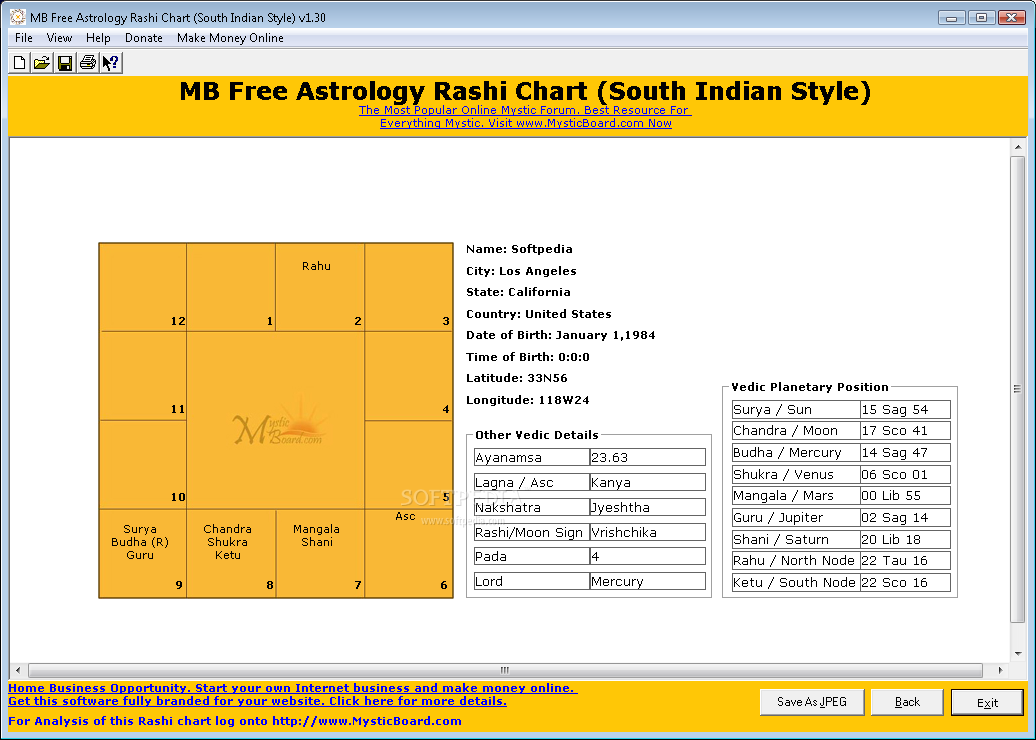 Download Mb Free Astrology Rashi Chart South 145