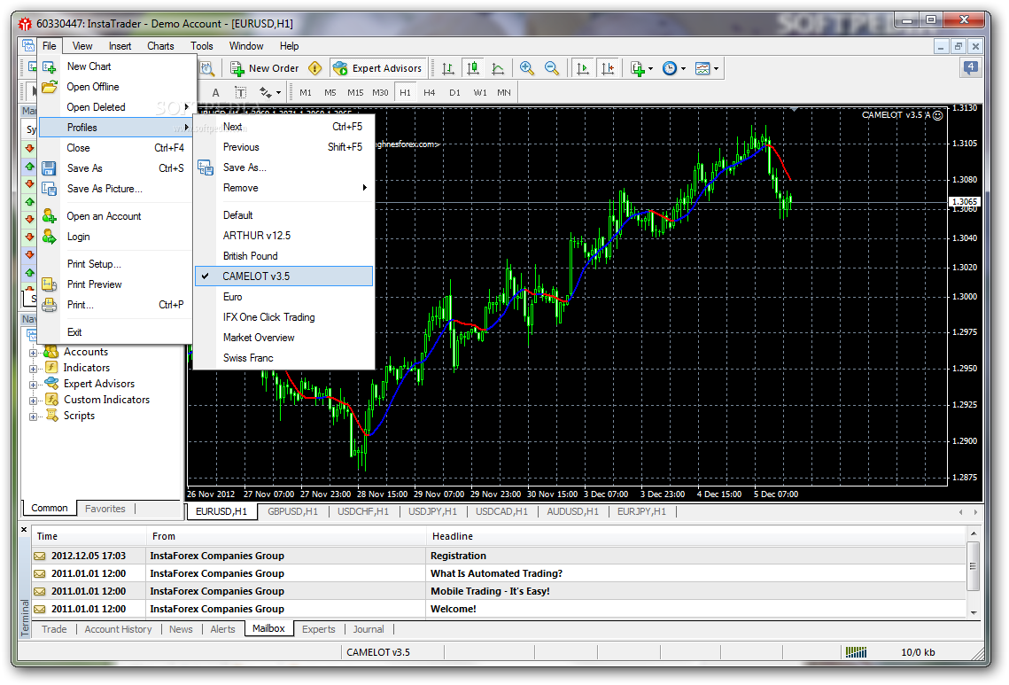 Williams percent range forex