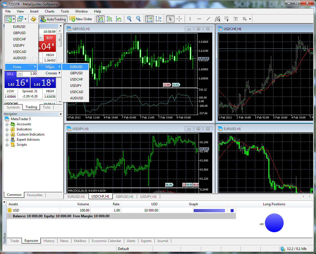 Forex trading practice