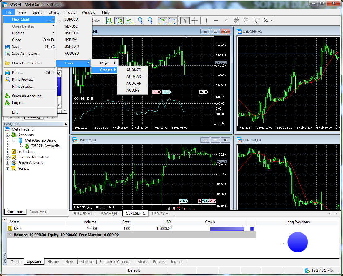 Metatrader Alternative