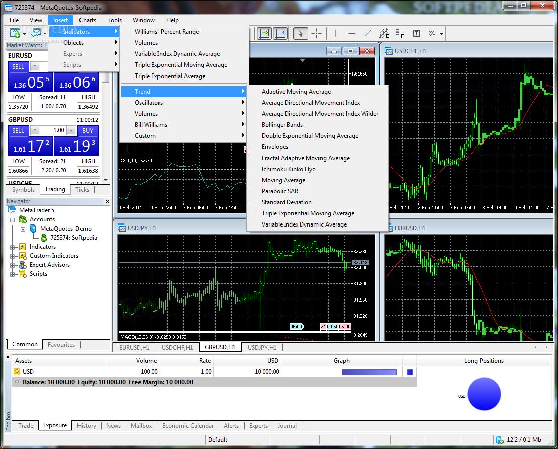 Metatrader 4.00 самый прибыльный индикатор forex 2011