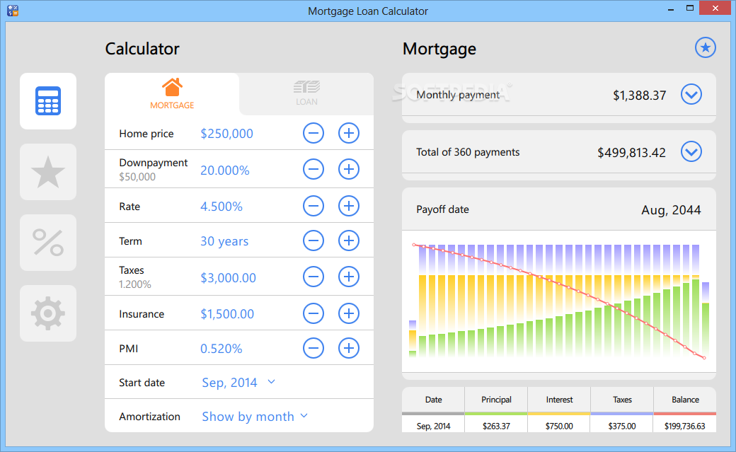 business mortgage  business mortgage loan calculator