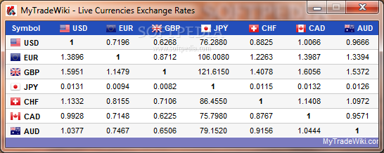 Live Currency Rates >> Download Mytradewiki Live Currencies Exchange Rates 1 0 0 0