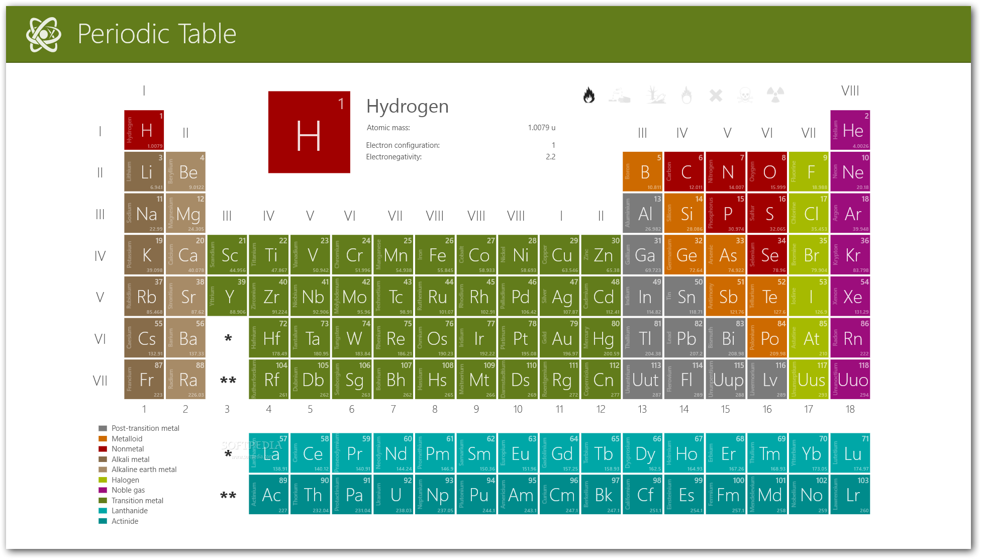 Download Periodic Table For Windows 1081 24243