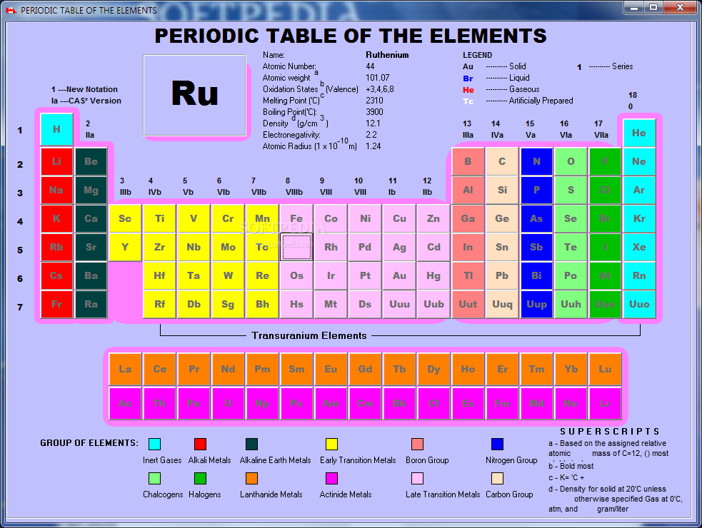 Download Periodic Table Of The Elements