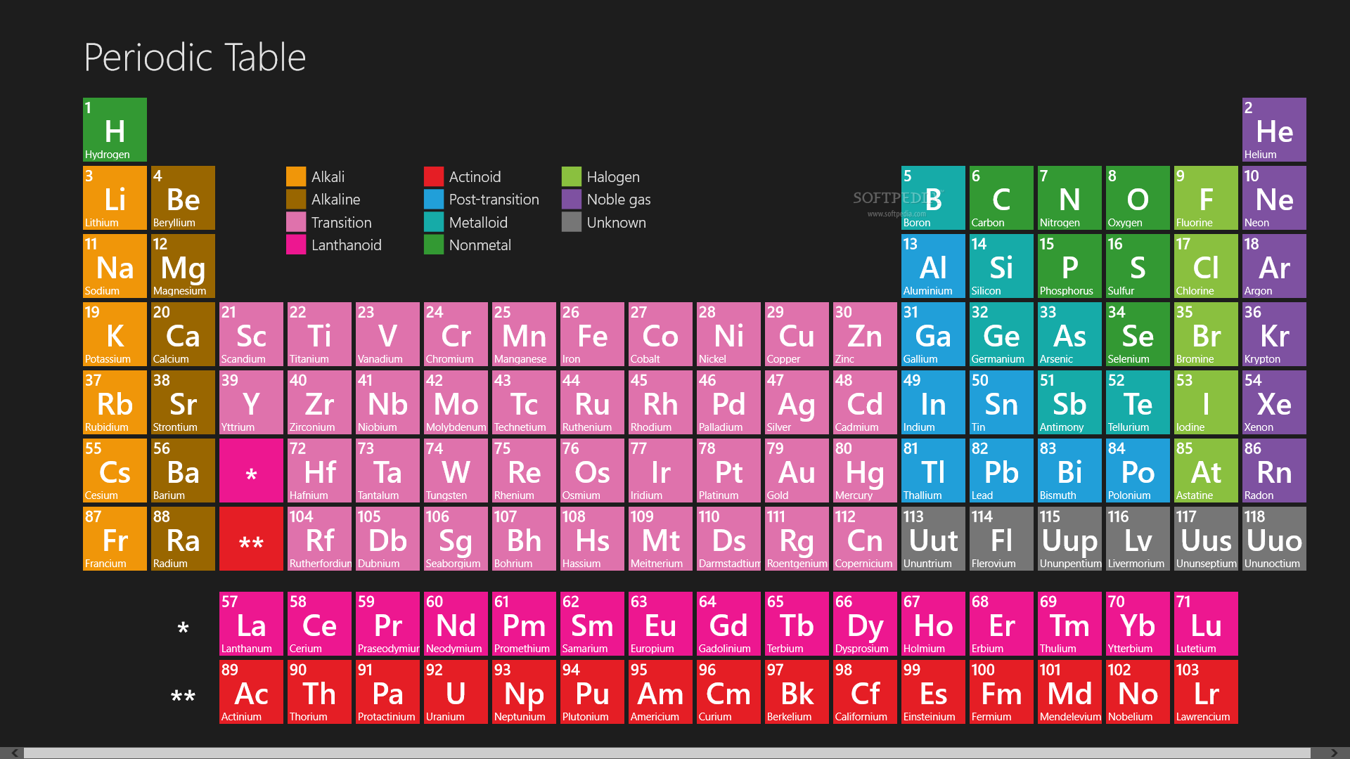 Periodic table for windows 8 download urtaz Image collections