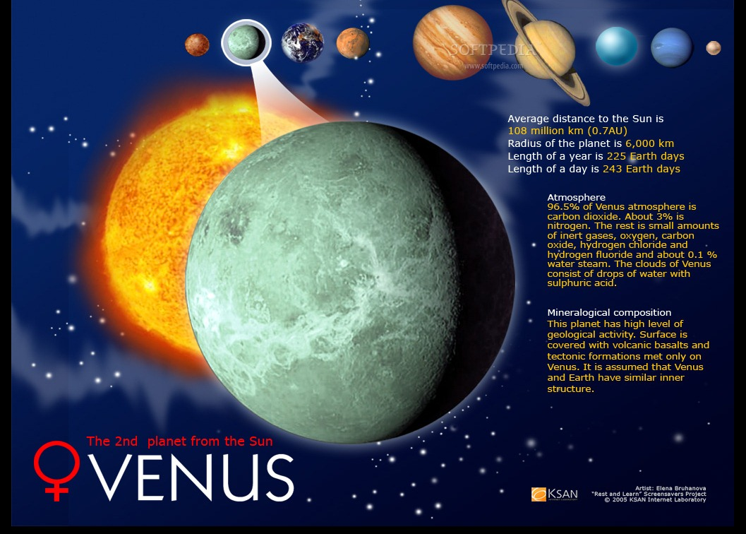 an overview of the planets and the solar system This lesson will go over the major aspects of our solar system, including the sun, planets, moons, asteroids, comets, meteors, meteorites, and.