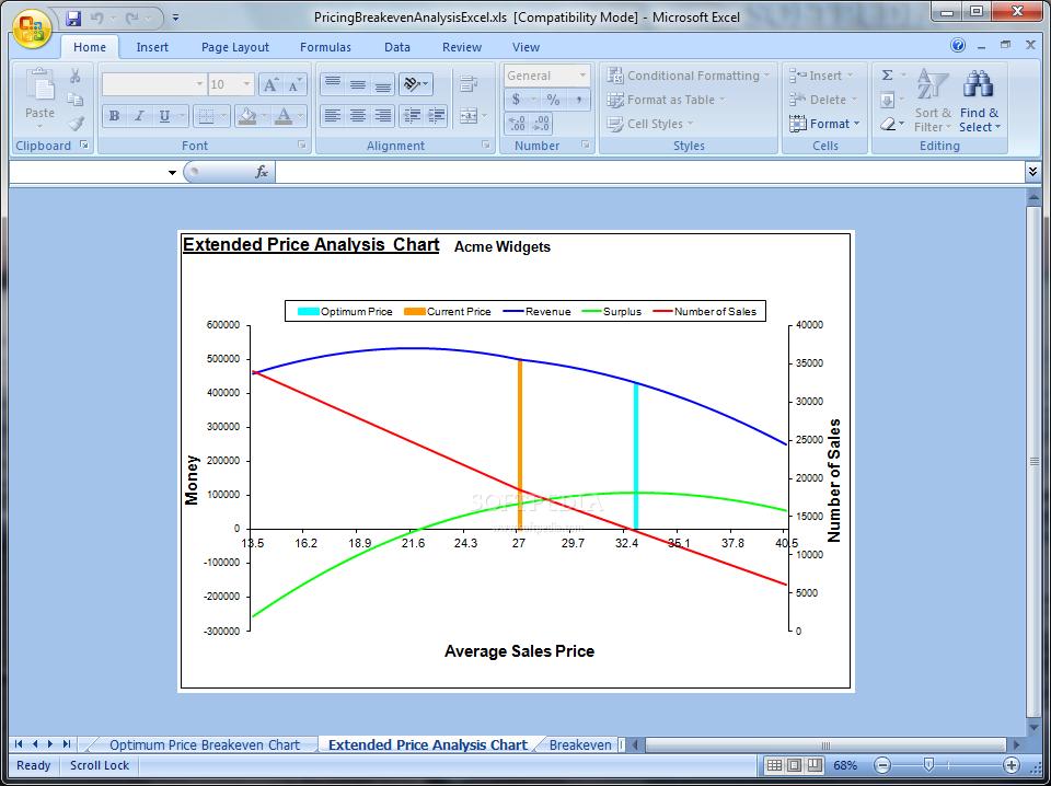 limitations of break even analysis pdf