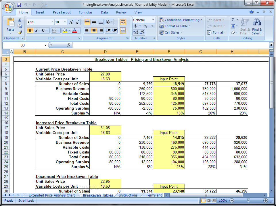 How To Calculate Break Even Analysis In Excel. Pricing And Breakeven  Analysis Excel ...  Excel Break Even Analysis