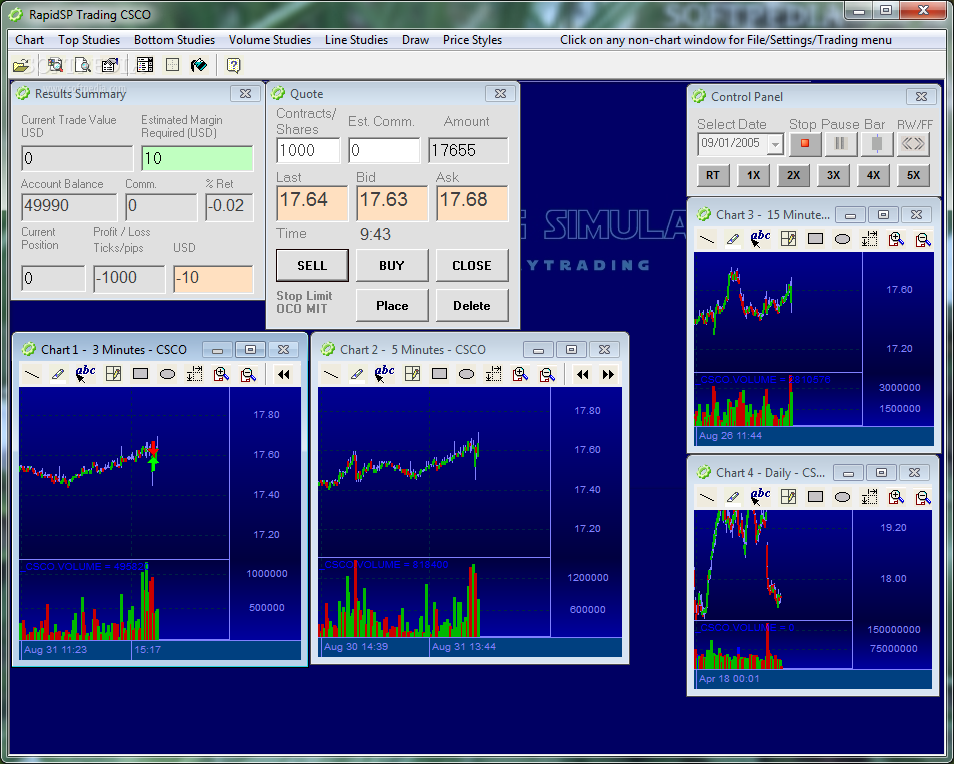 Futures options trading simulator