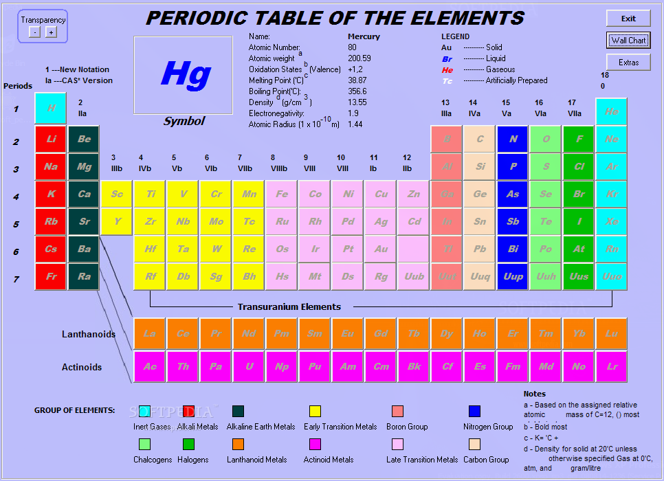 Periodic Table of the Elements screenshot 2 - If you click a chemical
