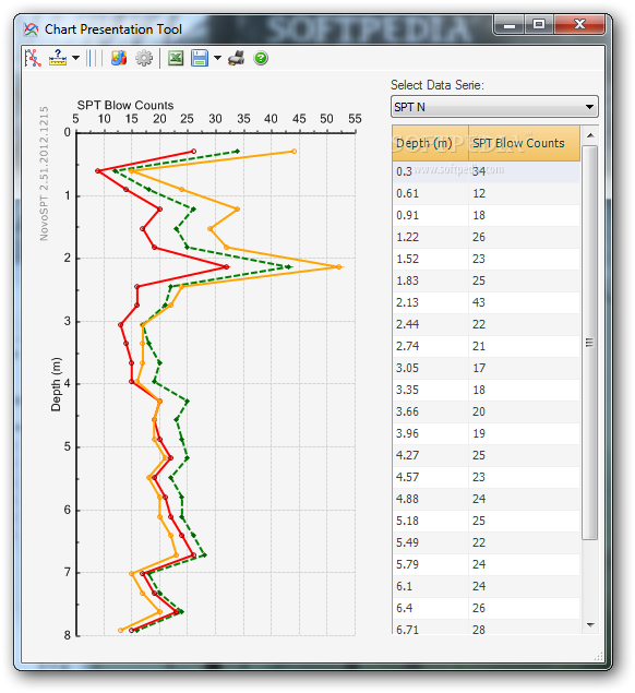 NovoSPT (SPT Correlation Program) screenshot 8