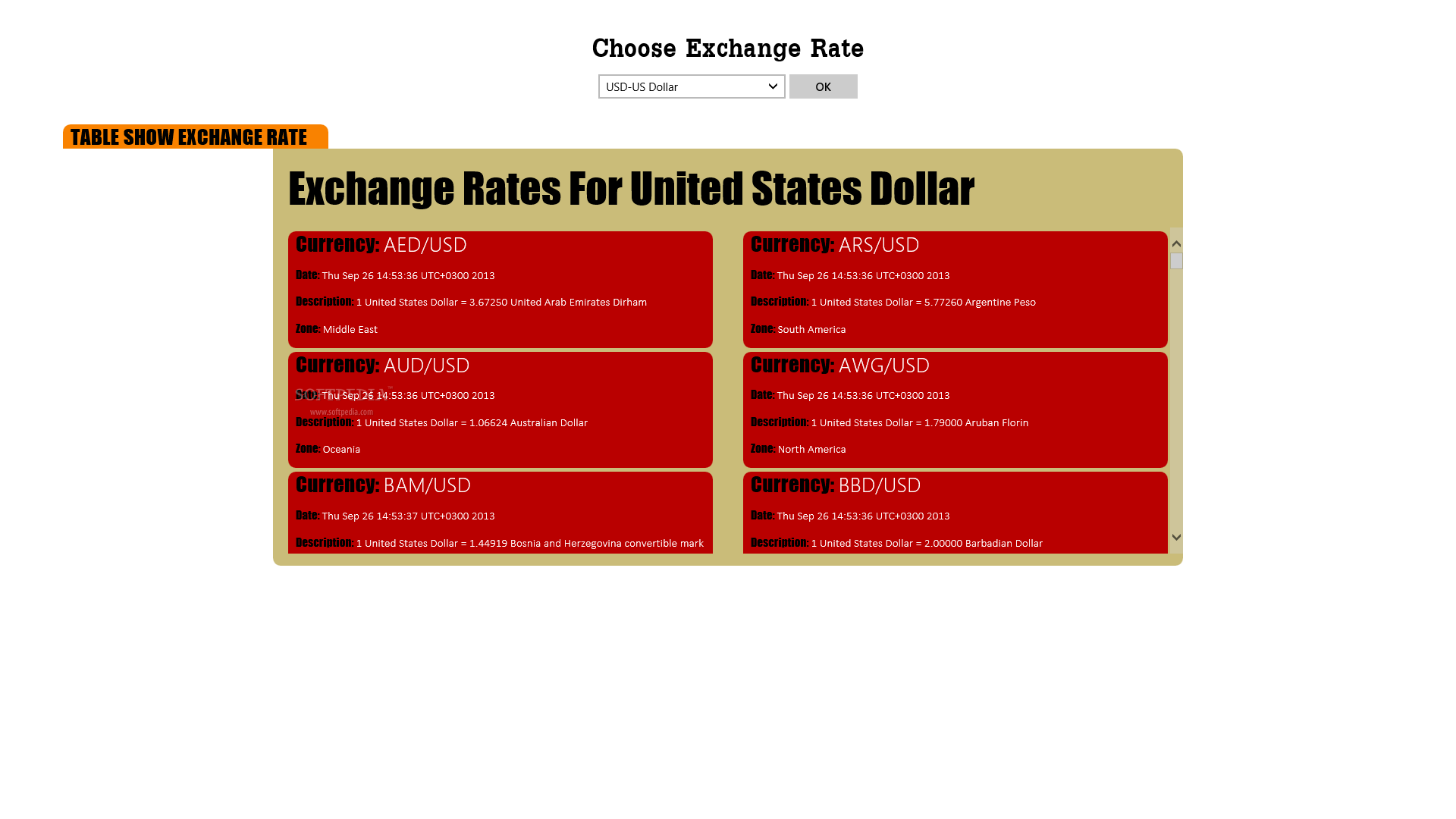 Currency market update