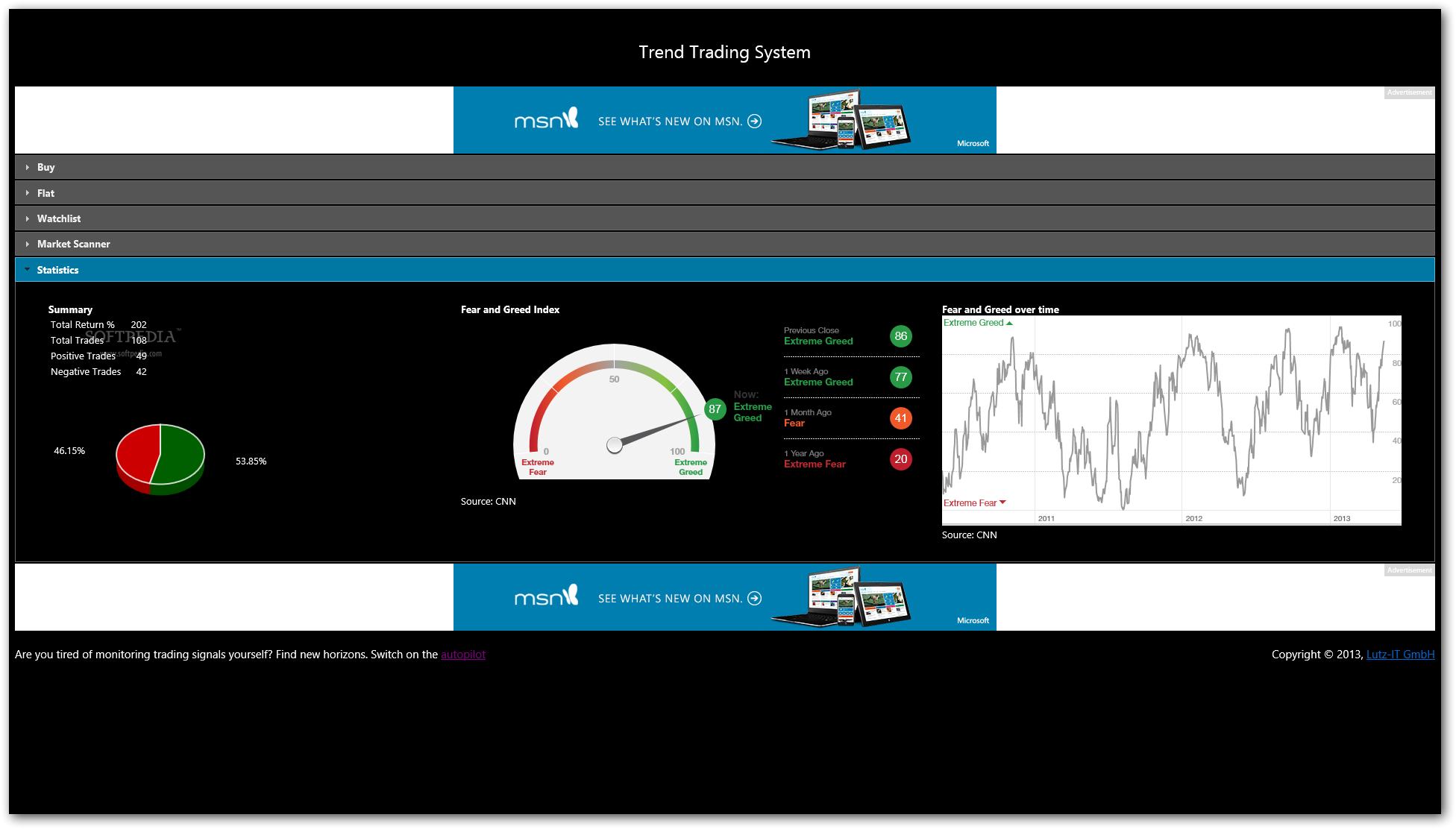 4 screen trading system