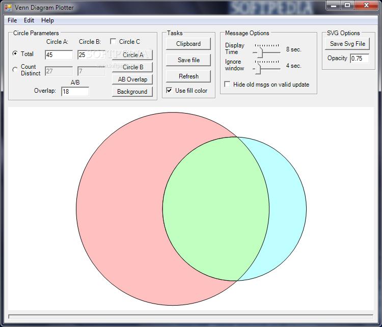 Download Venn Diagram Plotter 14374038143