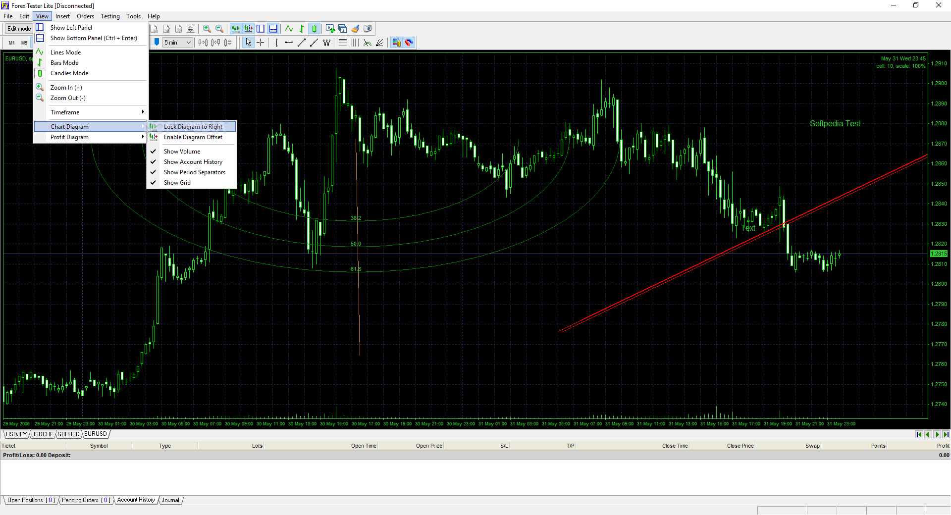 Forex historical data. Tick by tick data suite. Free rates and paid market feed