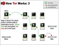 Tor Screenshot